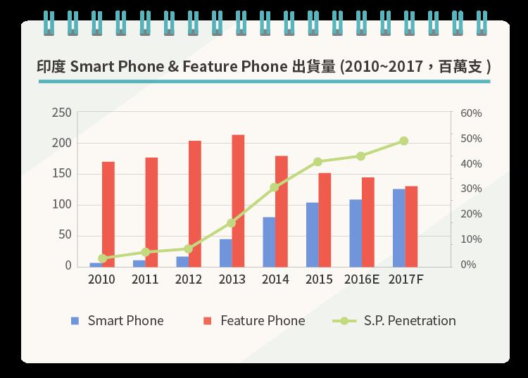 中國手機品牌的雄心壯志-08
