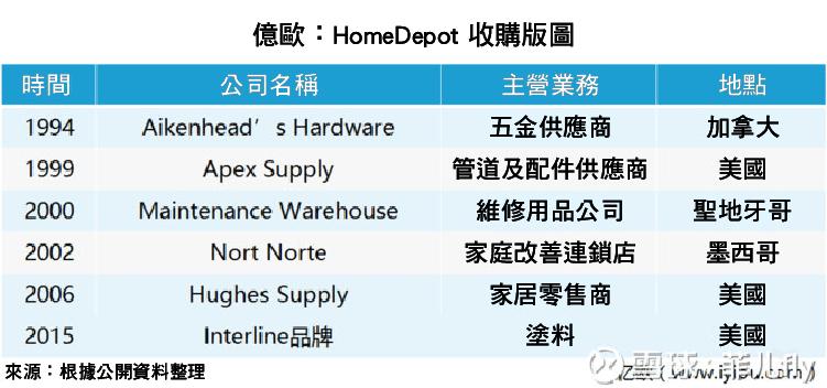 全球最大的家居建材連鎖超市 HomeDepot 為何在中國市場失敗?-08