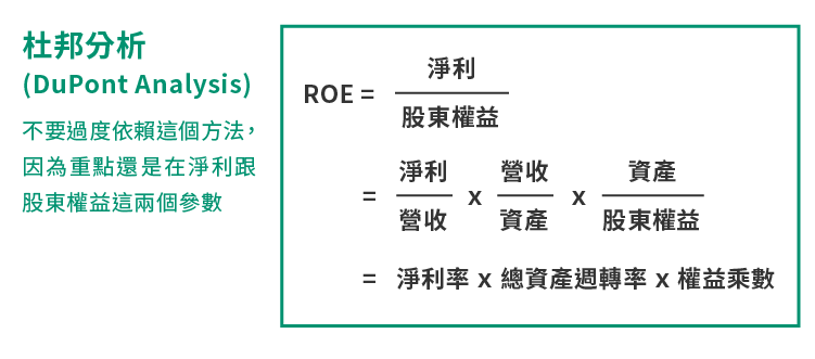 本益比、ROE及ROA的意義-04