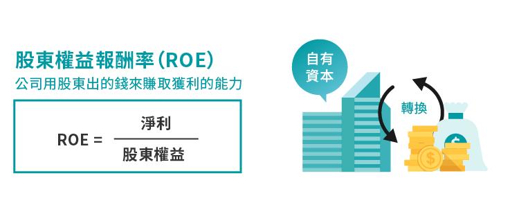 本益比、ROE及ROA的意義-05