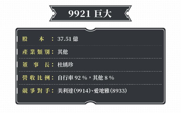全球第一自行車品牌-9921巨大_內文圖-04