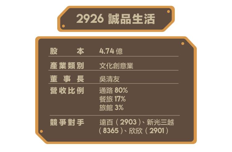 2926-誠品生活-披著文創皮的百貨通路股_內文圖-04