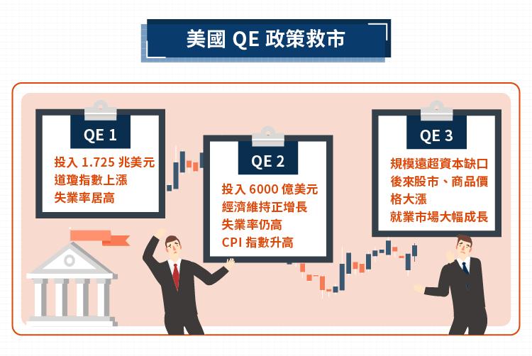 睿富者)金融體系風險的再現 _-02