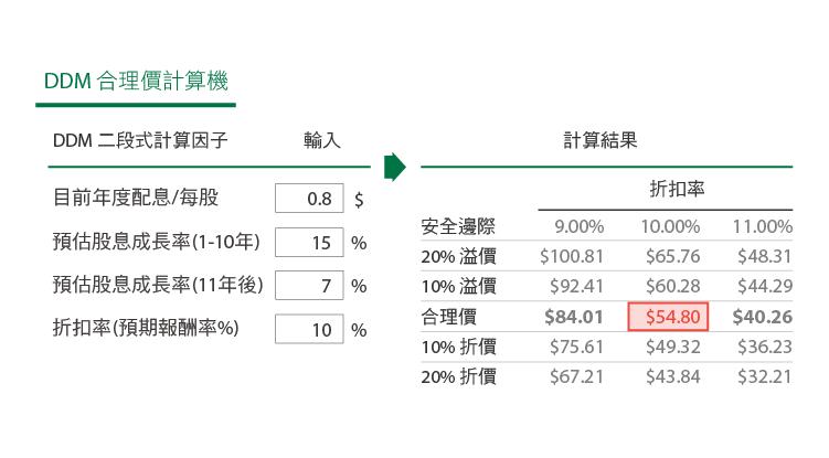 追日Gucci_星巴克SBUX-14