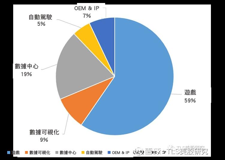 個股介紹)2017年最未來的AI股票分析:輝達-04