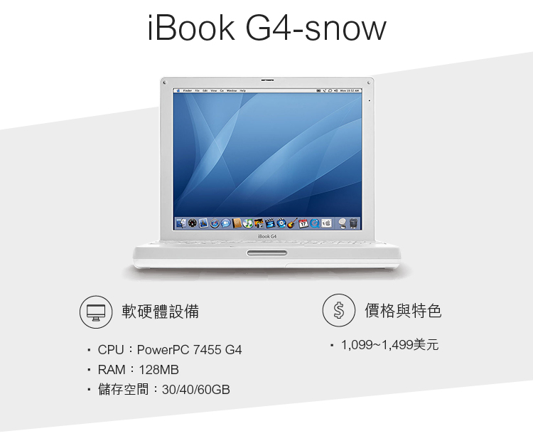 1999 帶著走的iMac-iBook G4-snow