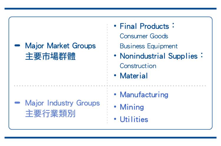 工業生產與產能利用率-10