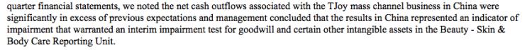 Coty在2014年認列高額的商譽損失