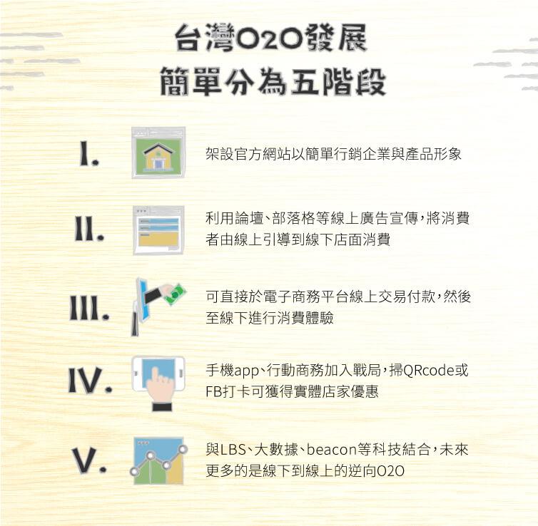 台灣O2O發展五階段