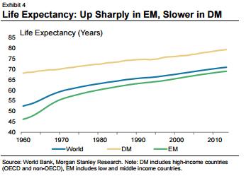 Up-sharply-in-EM