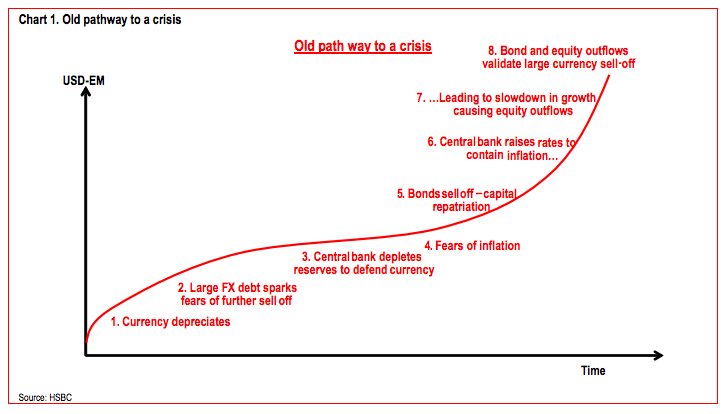 old-path-way-to-a-crisis