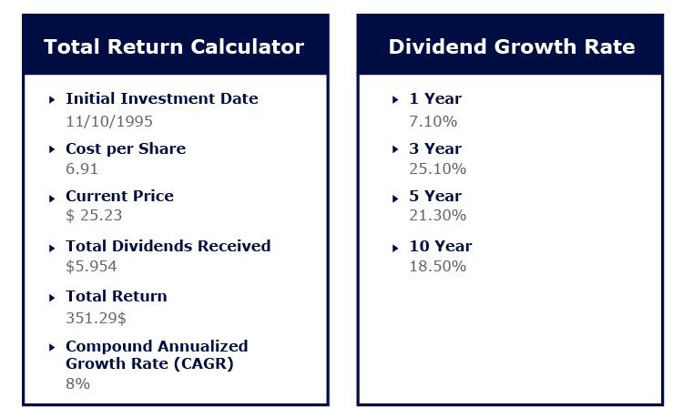 內文-價值投資獵人之股息成長─低估的GAP服飾-11