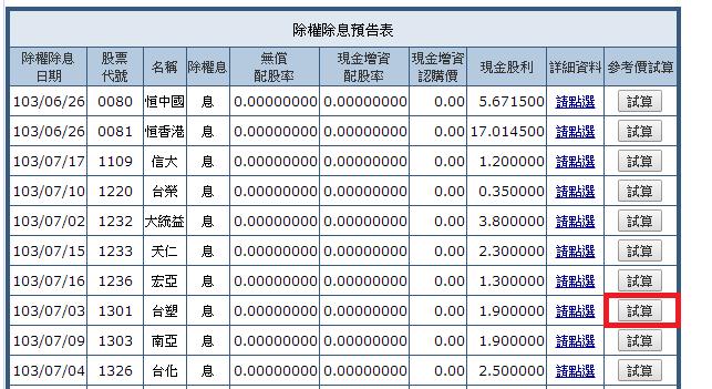 台灣證券交易所2