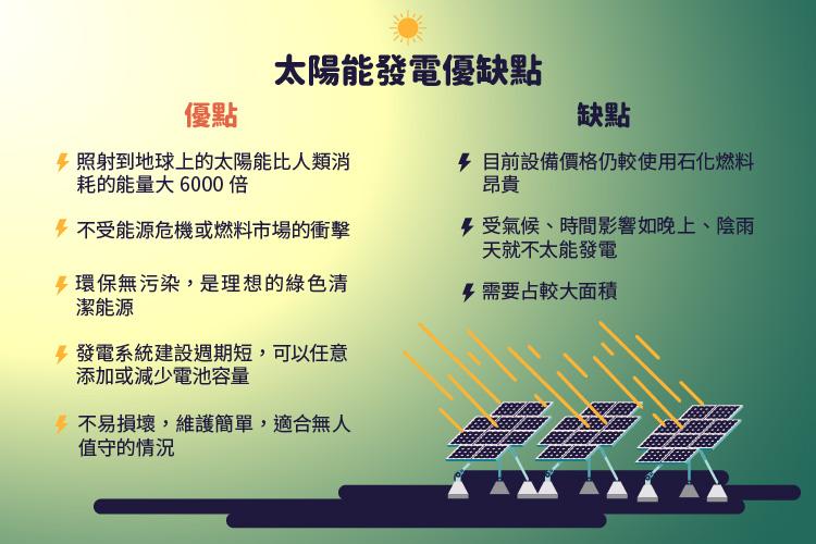 太陽能發電優缺點