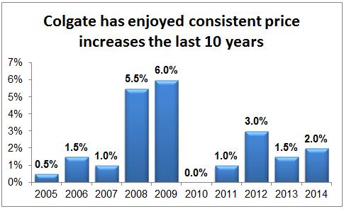 達人分享-財經媒體-股價成長率