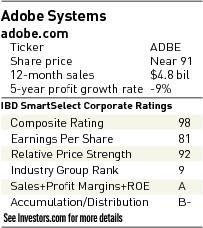 adobe-system
