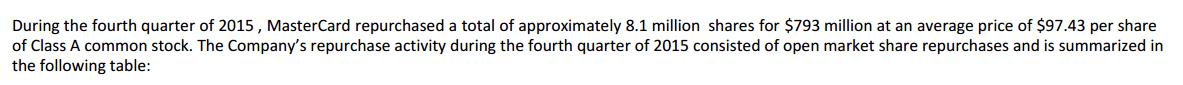 達人分享-網路名家-MasterCard_Annual_Report-2015-6