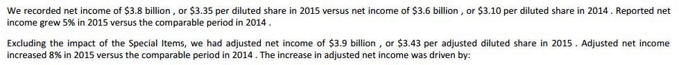 達人分享-網路名家-MasterCard_Annual_Report-2015-7