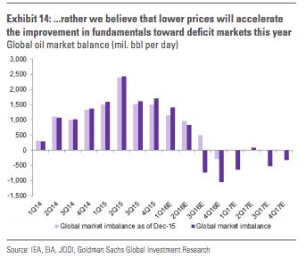 達人分享-財經媒體-價格曲線與油價的再平衡-3