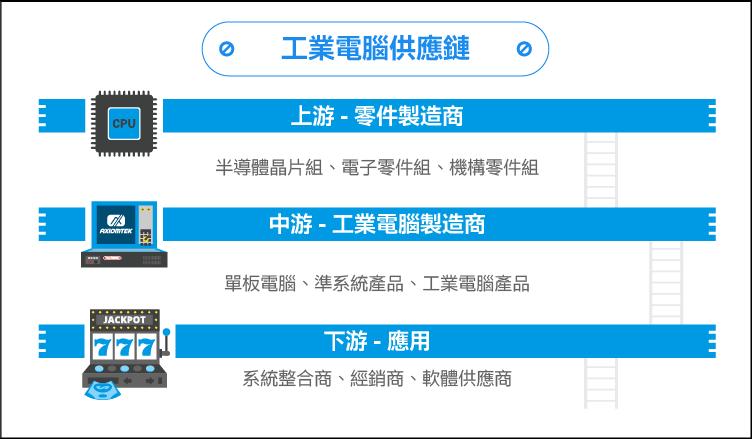 多方發展的量測自動化工業電腦廠-6166凌華-05