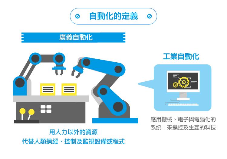 工業自動化領導品牌-台達電-01