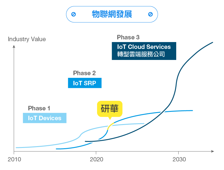 引領工業電腦新時代-2395研華-04