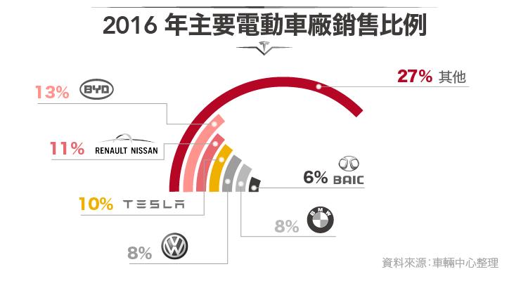 更新-2017-12-26-國內車用傳動元件大廠-和大-09