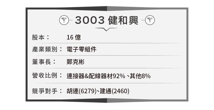 特斯拉的綠能連接器供應商-3003健和興-08