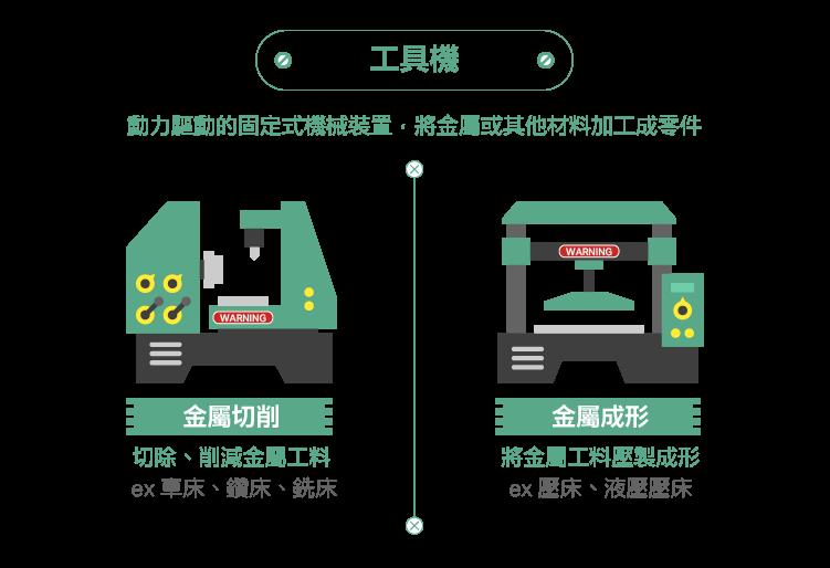 [精密機械]機械之母:工具機-04