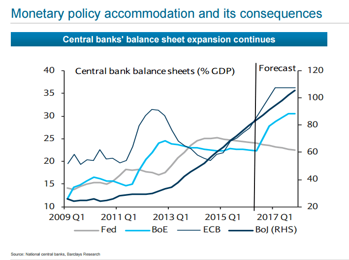 Monetary-policy-accomidation