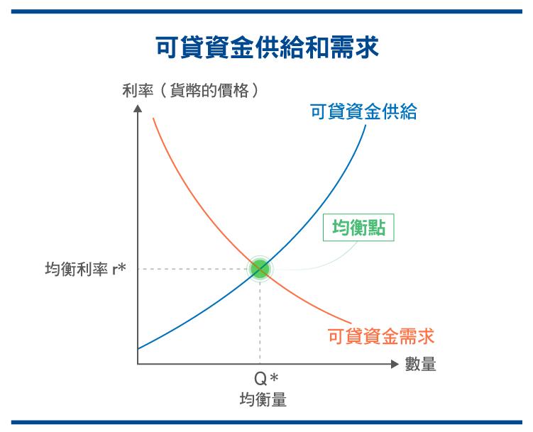 供需迷思 經濟學中常見的錯誤解析_0525-11