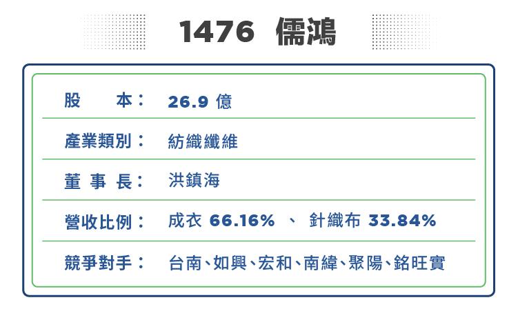 更新-機能服飾大進擊-1476儒鴻---09