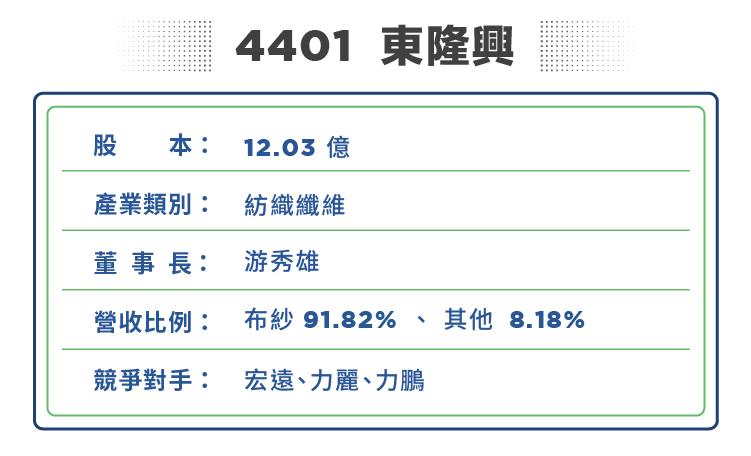 更新-亞洲最大的尼龍66生產商-4401東隆興---09