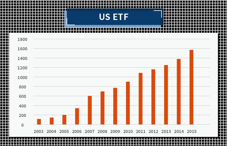 睿富者)完美的大盤追蹤者—ETF-08