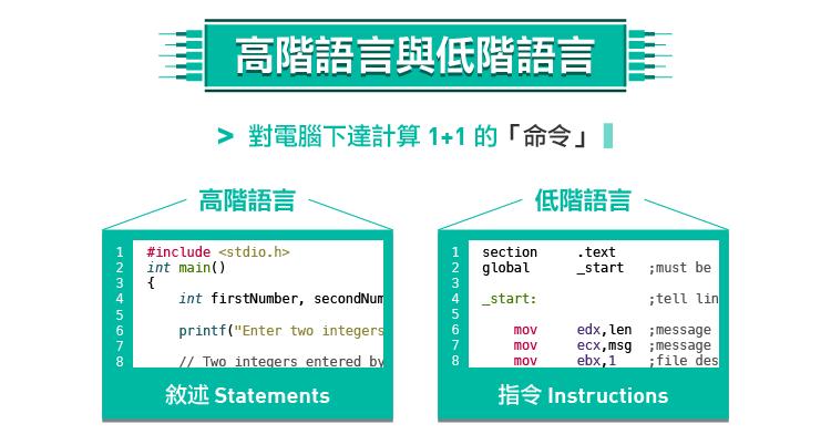 ARM-x86處理器架構之爭-01