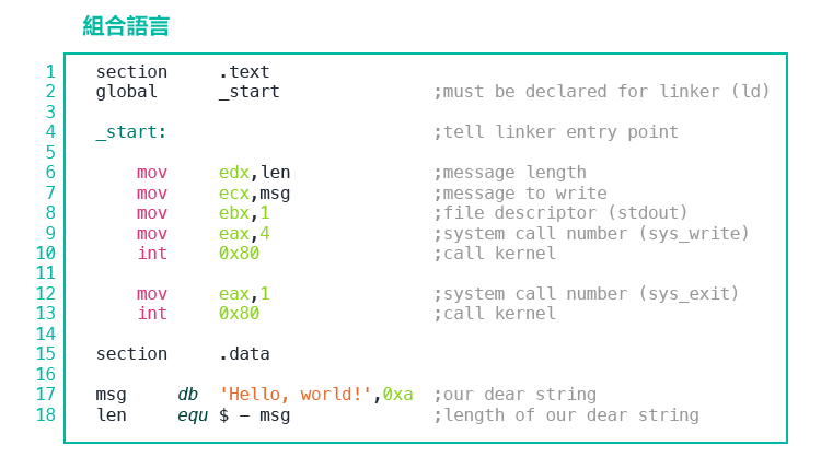 ARM-x86處理器架構之爭-04