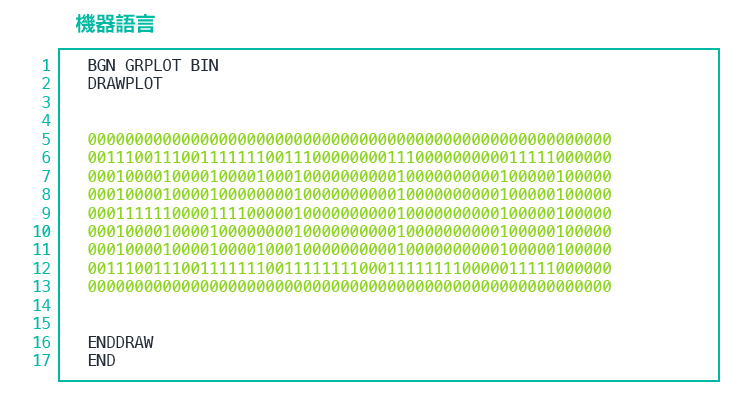 ARM-x86處理器架構之爭-05
