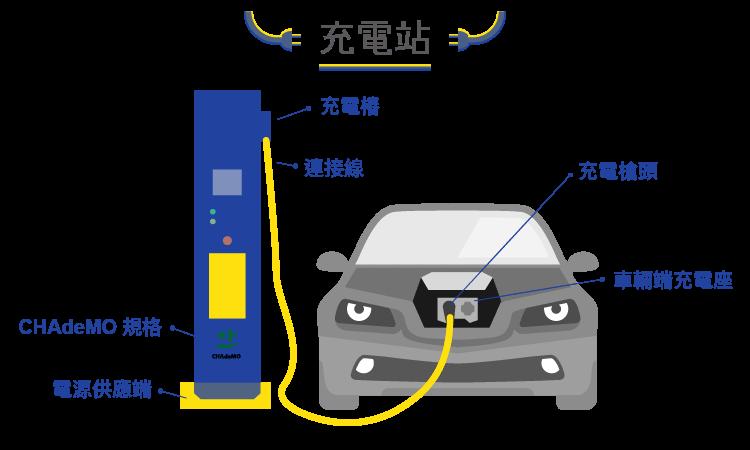 EV概念股)老牌廠轉攻電動車商機-健和興-03