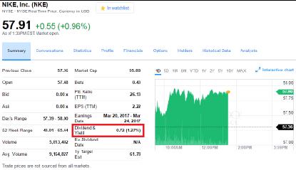 凱基 大家都愛定存股 美國股市也流行定存股嗎_-03