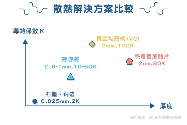 散熱模組廠:超眾-05