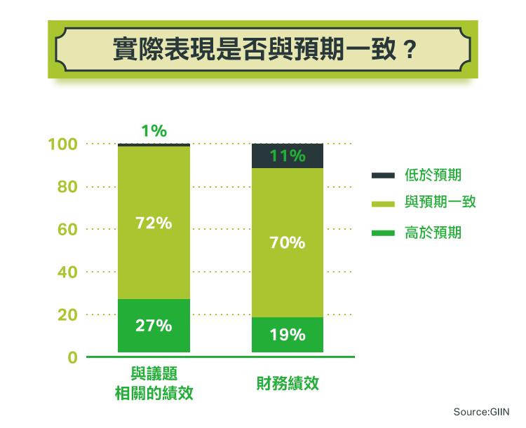 永續投資(5)永續投資的篩選方法介紹-03