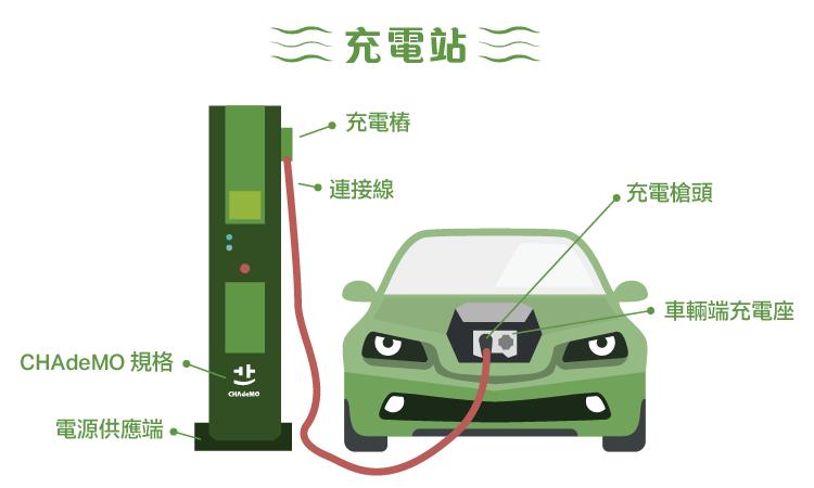 綠能產業領導者-2308台達電_內文圖-09