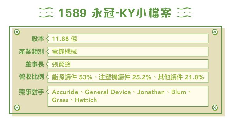 緊抓風力發電鑄造商機 - 1589永冠-KY-01