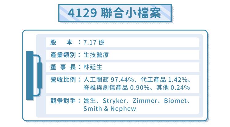 走向國際的醫材品牌-4129聯合_內文圖-04
