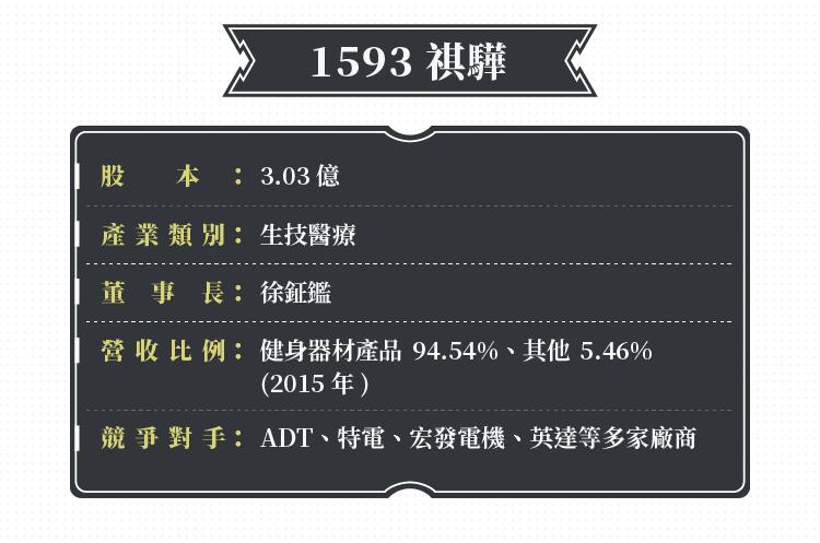 健身器材關鍵零組件廠-1593 祺驊_內文圖-04