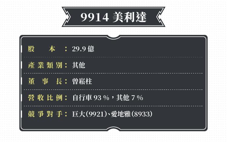 全球登山車之王-9914美利達_內文圖-04
