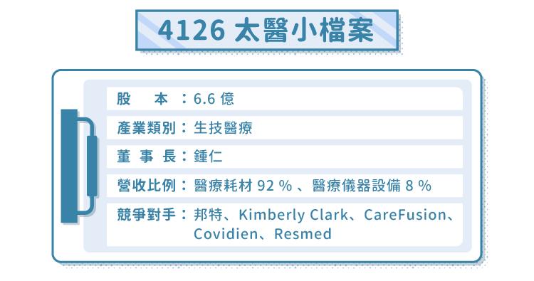 臺灣醫療耗材龍頭-4126太醫_內文圖-04