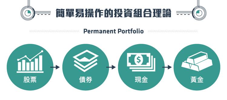 ETF指數型基金-分散投資的核心引擎-02