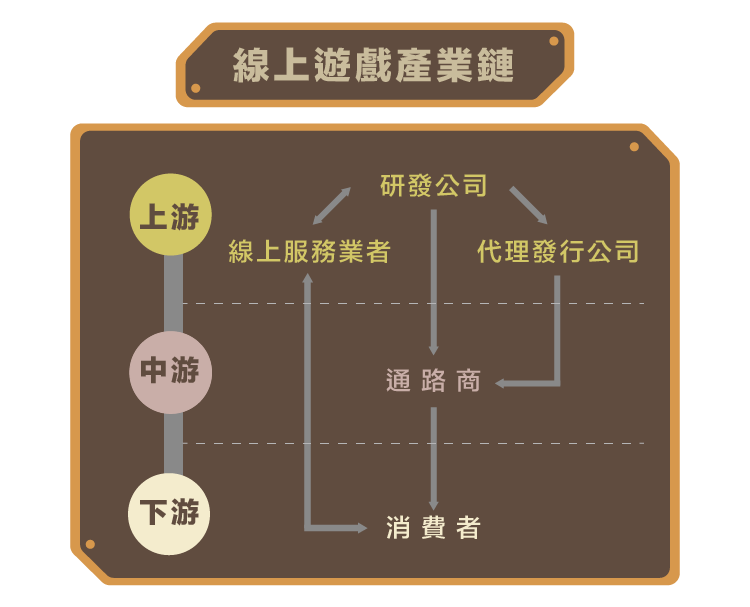 台灣遊戲機台之王_內文圖 複本