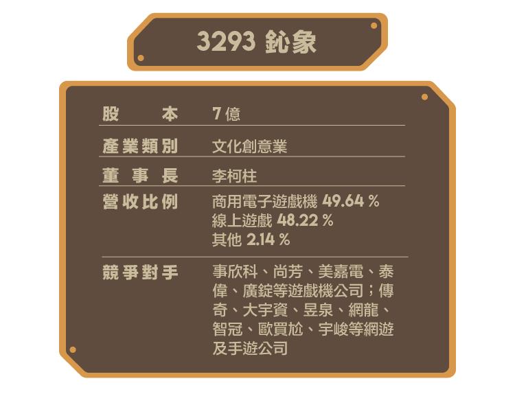 台灣遊戲機台之王_內文圖-04